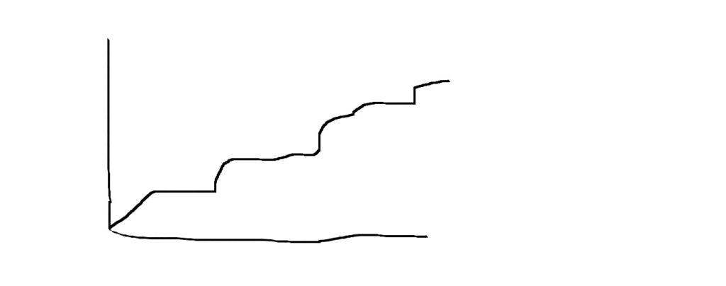 LONG PLATEAU
