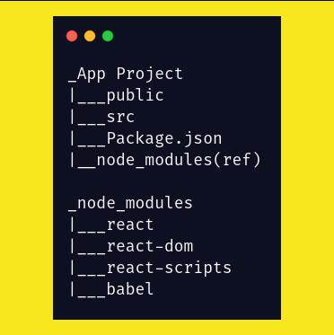 project tree